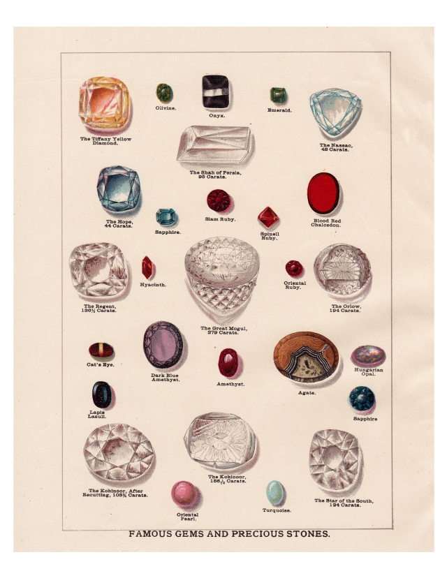 Famous Gems and Precious Stones